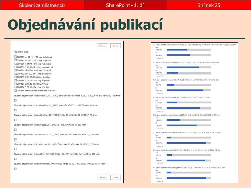 Objednávání publikací SharePoint - 1. dílSnímek 25Školení zaměstnanců
