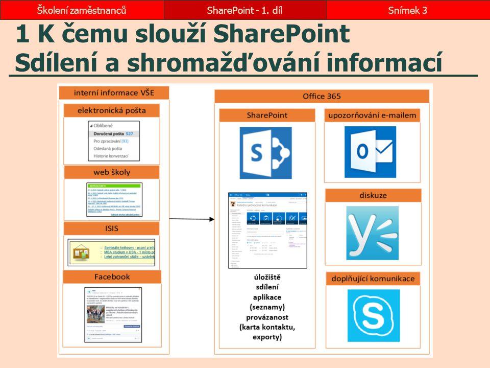 1 K čemu slouží SharePoint Sdílení a shromažďování informací SharePoint - 1. dílSnímek 3Školení zaměstnanců