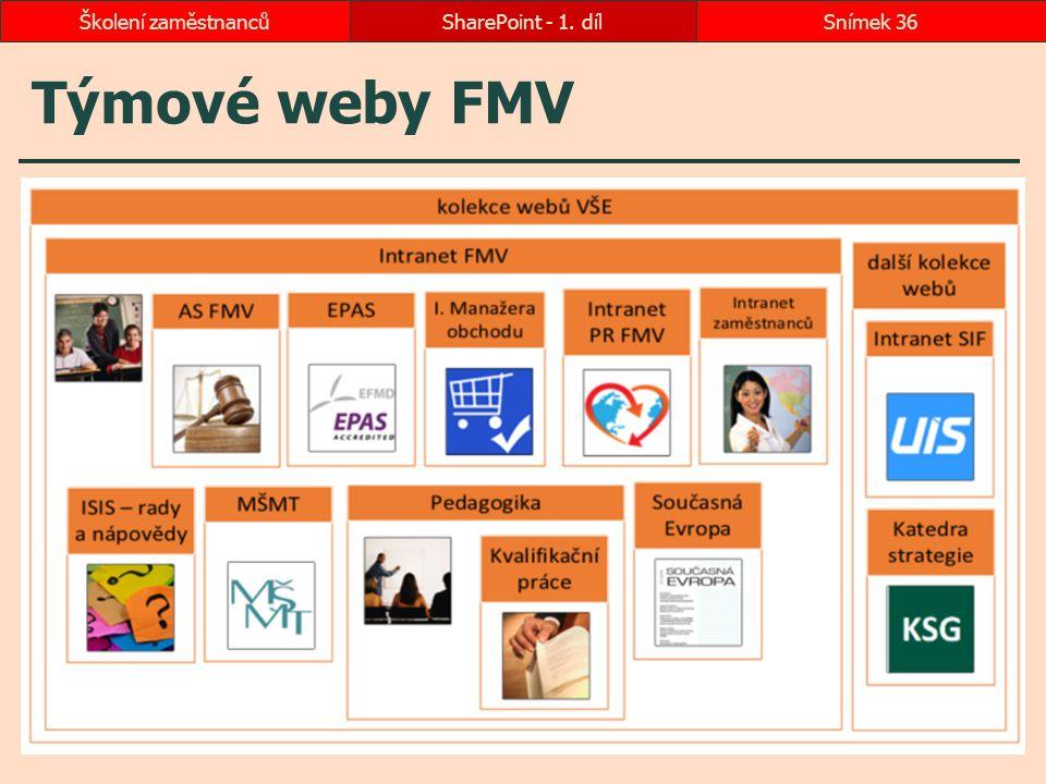 Týmové weby FMV SharePoint - 1. dílSnímek 36Školení zaměstnanců