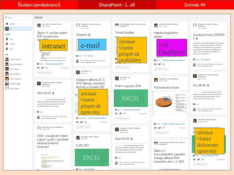 Delve SharePoint - 1. dílSnímek 44Školení zaměstnanců intranet e-mail cizí OneDrive intranet vlastní příspěvek upravený intranet vlastní příspěvek pro