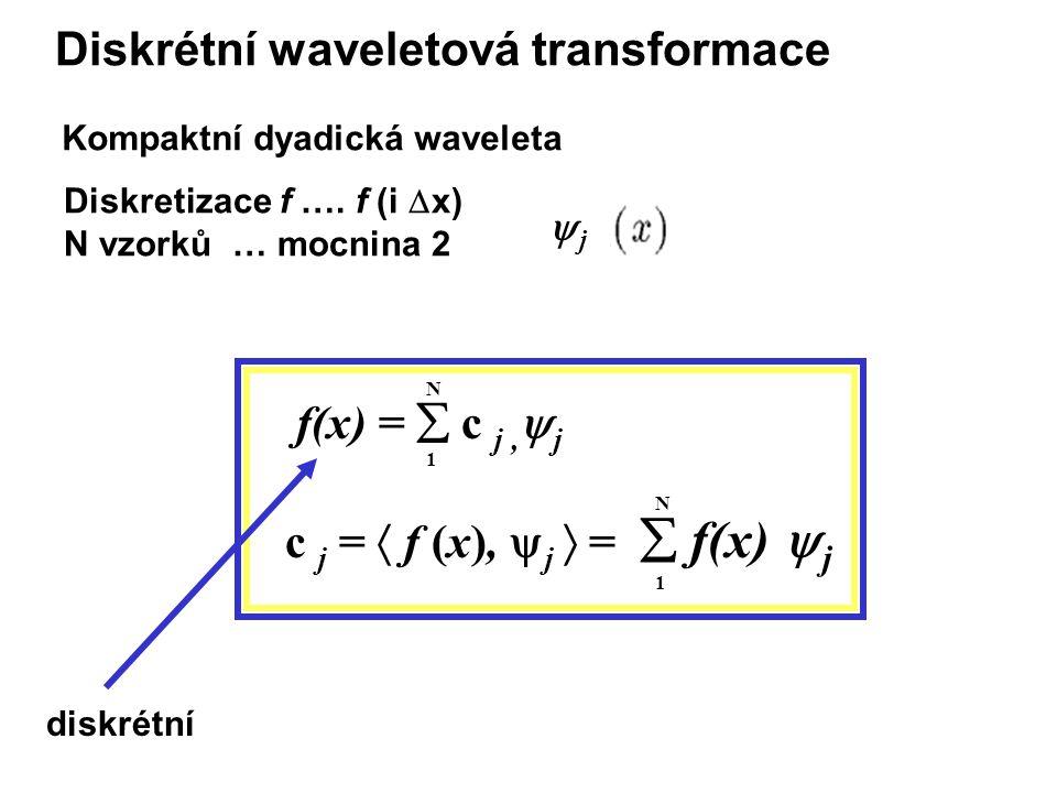 Diskrétní waveletová transformace Kompaktní dyadická waveleta jj Diskretizace f …. f (i  x) N vzorků … mocnina 2 f(x) =  c j,  j c j =  f (x), 