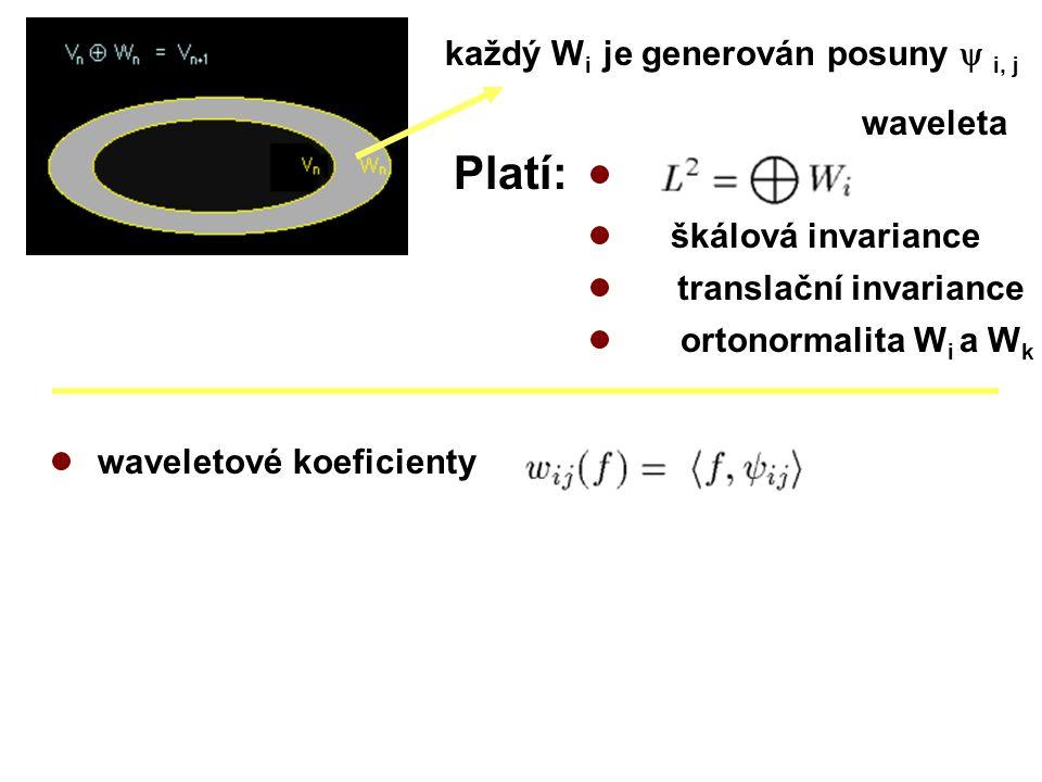 každý W i je generován posuny  i, j waveleta Platí: škálová invariance translační invariance ortonormalita W i a W k waveletové koeficienty