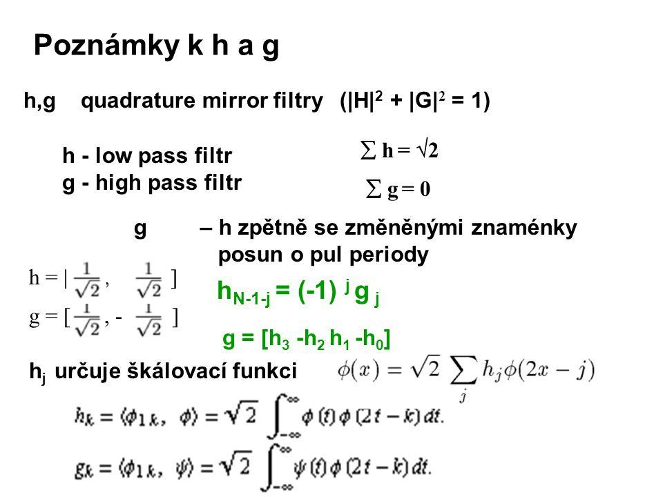 h - low pass filtr g - high pass filtr  h =  2  g = 0 Poznámky k h a g h,g quadrature mirror filtry (|H| 2 + |G| 2 = 1) g – h zpětně se změněnými znaménky posun o pul periody h j určuje škálovací funkci h N-1-j = (-1) j g j g = [h 3 -h 2 h 1 -h 0 ] g = [, - ] h = [, ]
