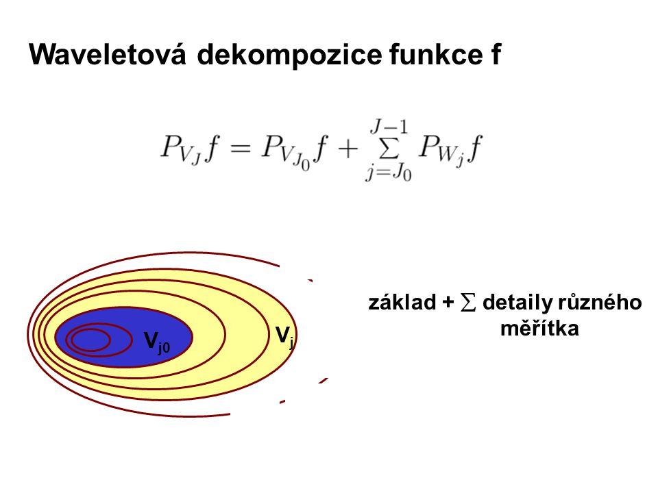 Waveletová dekompozice funkce f VjVj V j0 základ +  detaily různého měřítka