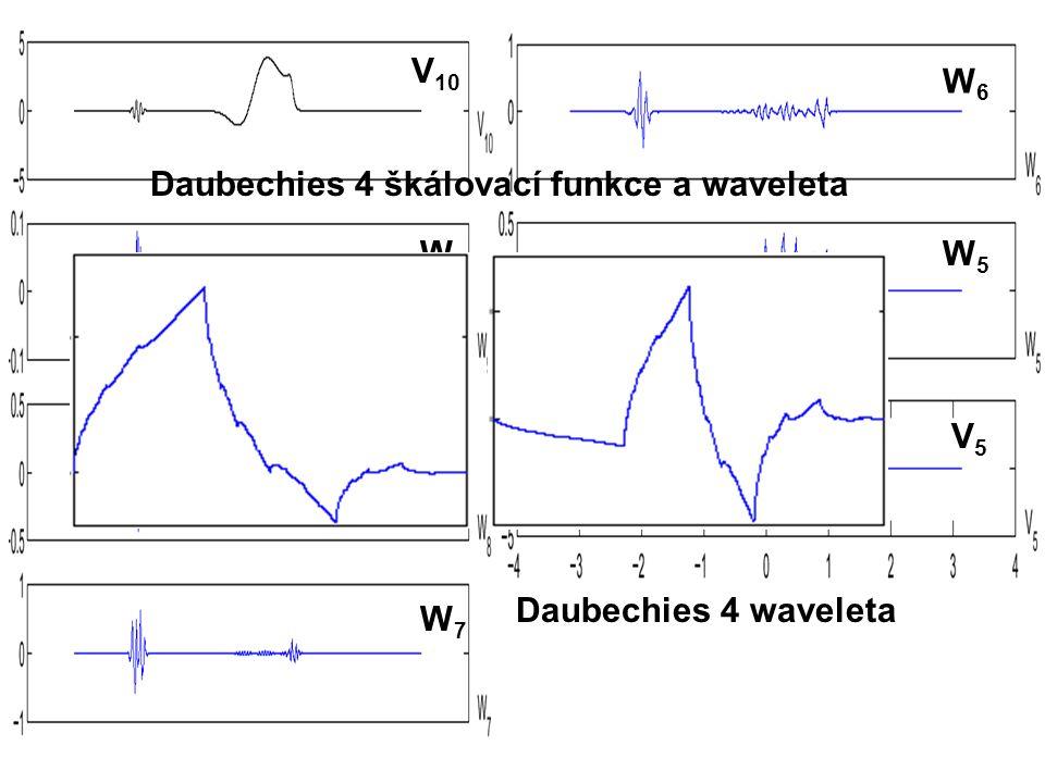 V 10 V5V5 W5W5 W6W6 W7W7 W8W8 W9W9 Daubechies 4 waveleta Daubechies 4 škálovací funkce a waveleta