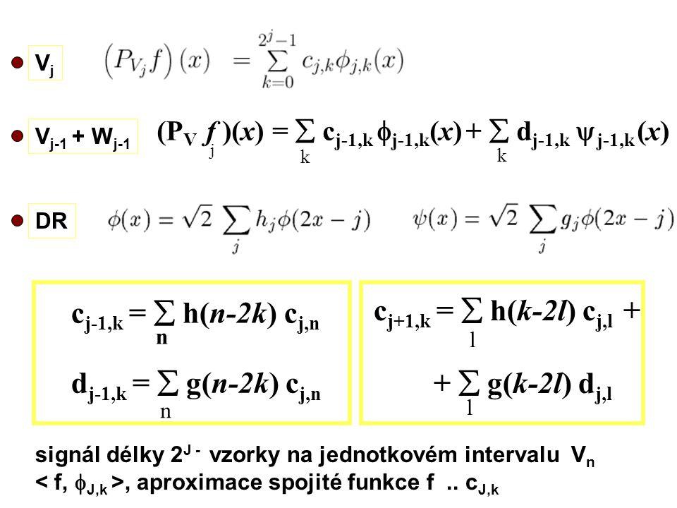 VjVj j k k (P V f )(x) =  c j-1,k  j-1,k (x) +  d j-1,k  j-1,k (x) V j-1 + W j-1 DR signál délky 2 J - vzorky na jednotkovém intervalu V n, aproximace spojité funkce f..