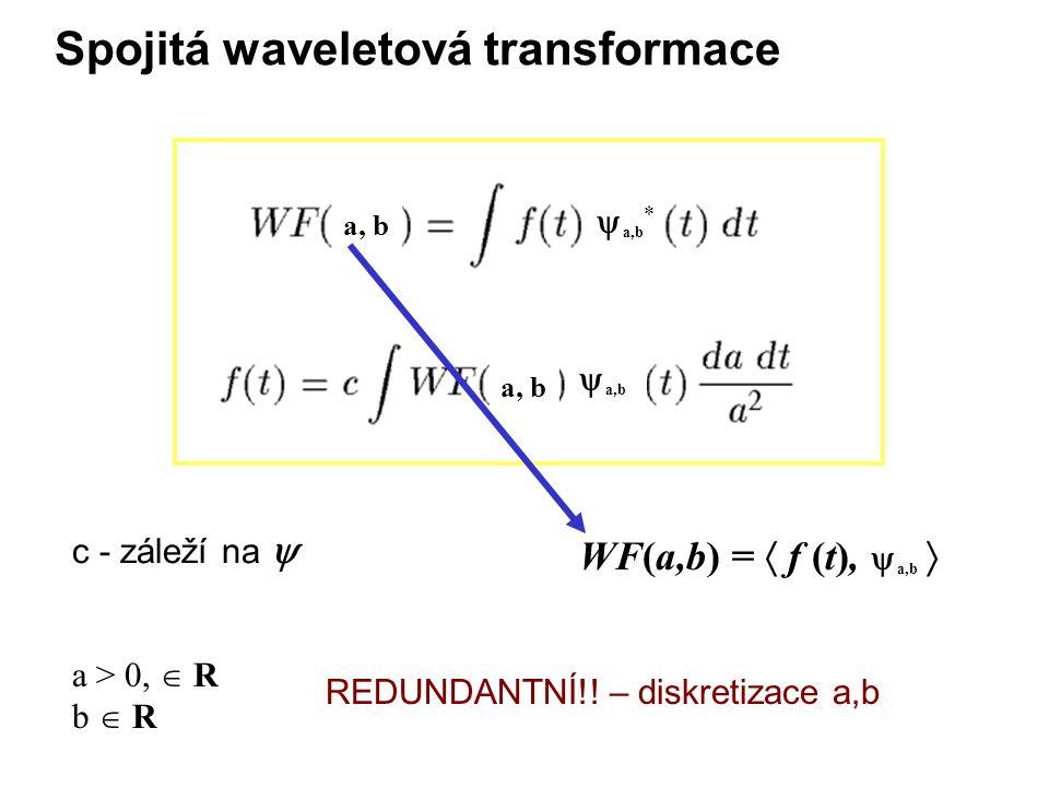 c - záleží na  Spojitá waveletová transformace  a,b * a, b  a,b a, b a > 0,  R b  R REDUNDANTNÍ!! – diskretizace a,b WF(a,b) =  f (t),  a,b 