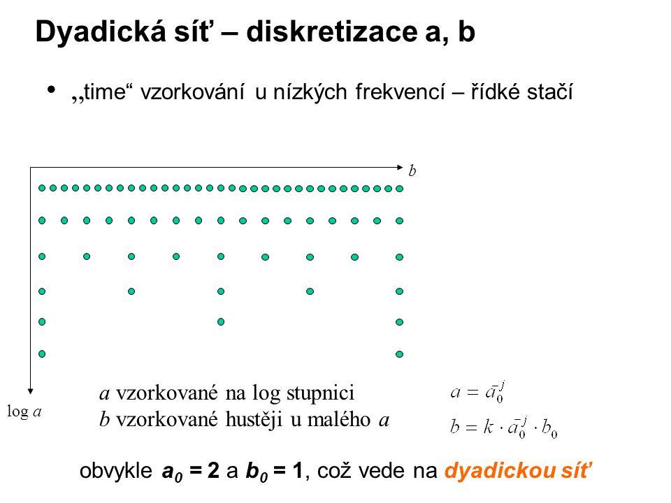""""""" time vzorkování u nízkých frekvencí – řídké stačí log a b a vzorkované na log stupnici b vzorkované hustěji u malého a Dyadická síť – diskretizace a, b obvykle a 0 = 2 a b 0 = 1, což vede na dyadickou síť"""