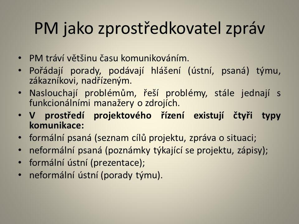 PM jako zprostředkovatel zpráv PM tráví většinu času komunikováním. Pořádají porady, podávají hlášení (ústní, psaná) týmu, zákazníkovi, nadřízeným. Na