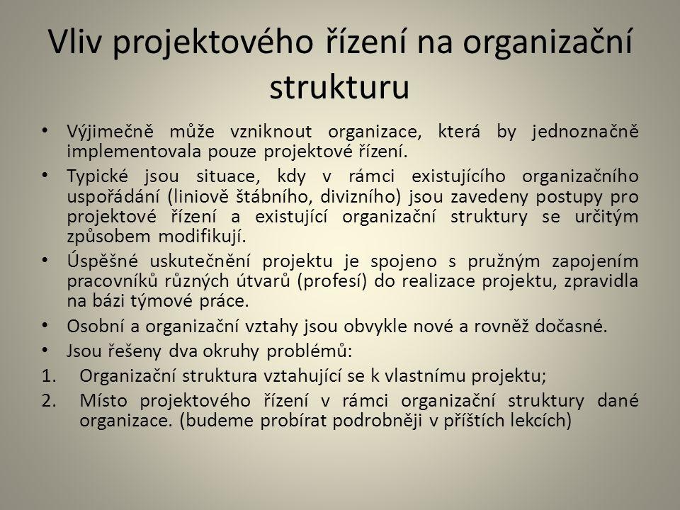 Organizační struktura vztahující se k projektu (1) Ve vztahu k charakteru projektu se můžeme setkat s následujícími organizačními strukturami: -řídící výbor; -vedoucí projektu – také projektový manažer (PM); -projektový tým.