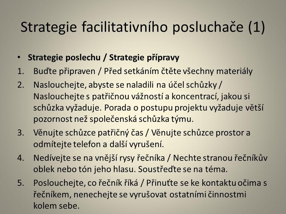Strategie facilitativního posluchače (1) Strategie poslechu / Strategie přípravy 1.Buďte připraven / Před setkáním čtěte všechny materiály 2.Naslouche