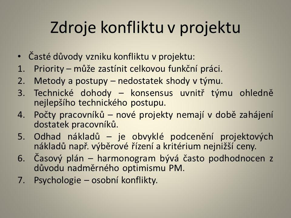 Zdroje konfliktu v projektu Časté důvody vzniku konfliktu v projektu: 1.Priority – může zastínit celkovou funkční práci. 2.Metody a postupy – nedostat