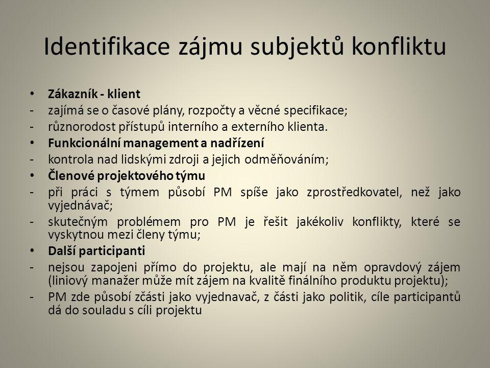 Identifikace zájmu subjektů konfliktu Zákazník - klient -zajímá se o časové plány, rozpočty a věcné specifikace; -různorodost přístupů interního a ext