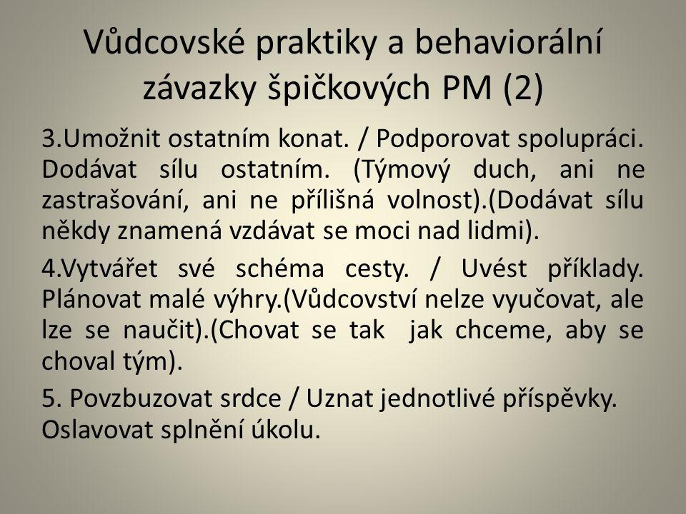 Vůdcovské praktiky a behaviorální závazky špičkových PM (2) 3.Umožnit ostatním konat. / Podporovat spolupráci. Dodávat sílu ostatním. (Týmový duch, an