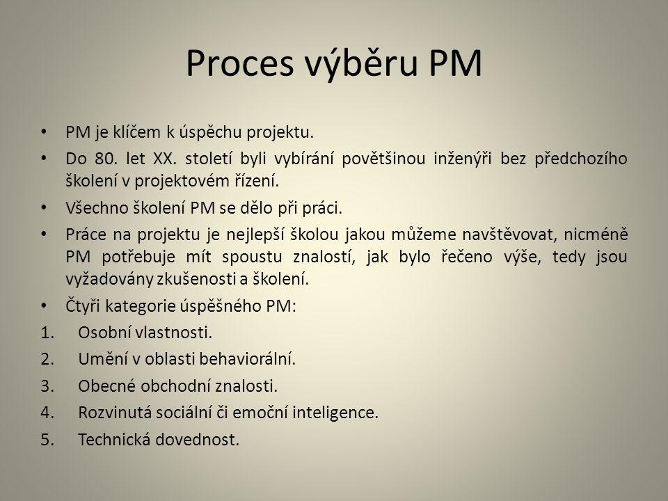 Proces výběru PM PM je klíčem k úspěchu projektu. Do 80. let XX. století byli vybírání povětšinou inženýři bez předchozího školení v projektovém řízen