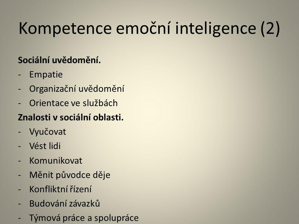 Kompetence emoční inteligence (2) Sociální uvědomění. -Empatie -Organizační uvědomění -Orientace ve službách Znalosti v sociální oblasti. -Vyučovat -V