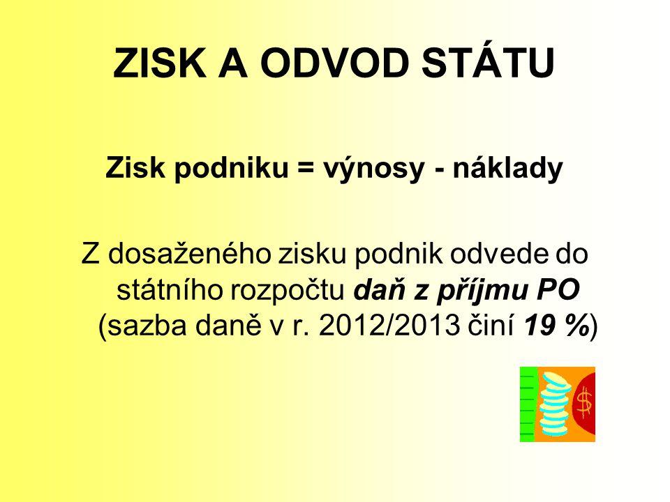 ZISK A ODVOD STÁTU Zisk podniku = výnosy - náklady Z dosaženého zisku podnik odvede do státního rozpočtu daň z příjmu PO (sazba daně v r. 2012/2013 či