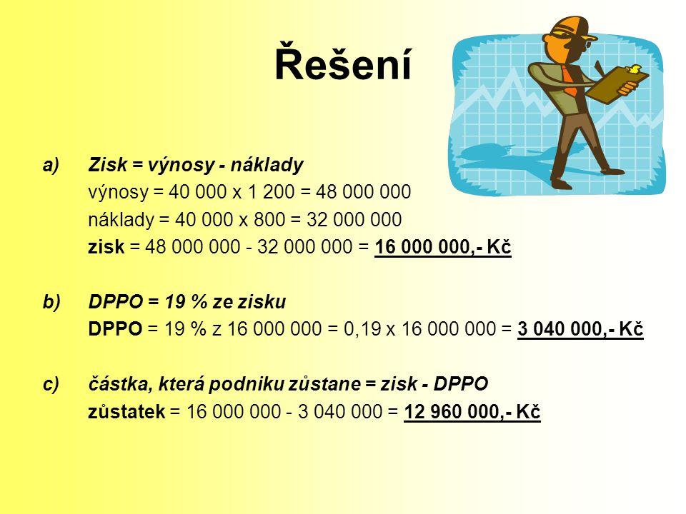 Řešení a)Zisk = výnosy - náklady výnosy = 40 000 x 1 200 = 48 000 000 náklady = 40 000 x 800 = 32 000 000 zisk = 48 000 000 - 32 000 000 = 16 000 000,