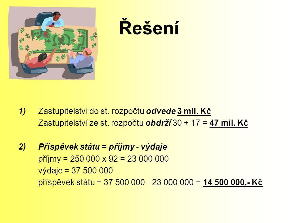 Řešení 1)Zastupitelství do st. rozpočtu odvede 3 mil. Kč Zastupitelství ze st. rozpočtu obdrží 30 + 17 = 47 mil. Kč 2)Příspěvek státu = příjmy - výdaj