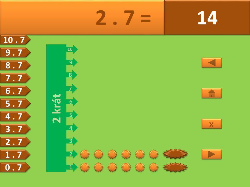 2 krát 1 2 3 4 5 6 7 8 9 10 14 7 7 2. 7 = 14 x x 6.
