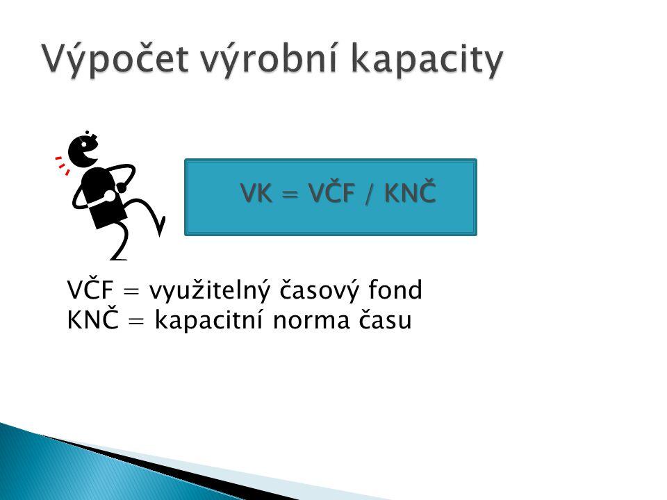 VK = VČF / KNČ VČF = využitelný časový fond KNČ = kapacitní norma času