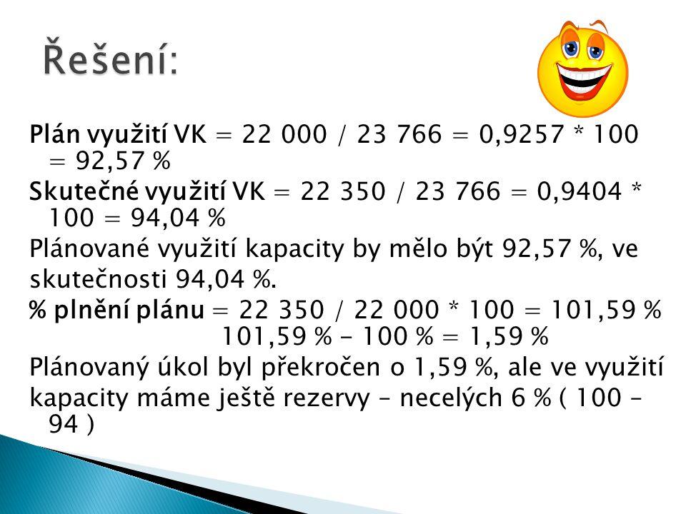 Plán využití VK = 22 000 / 23 766 = 0,9257 * 100 = 92,57 % Skutečné využití VK = 22 350 / 23 766 = 0,9404 * 100 = 94,04 % Plánované využití kapacity b