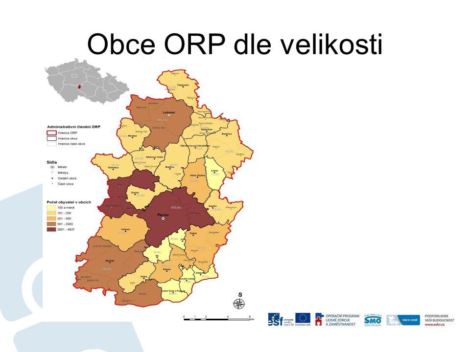 Obce ORP dle velikosti