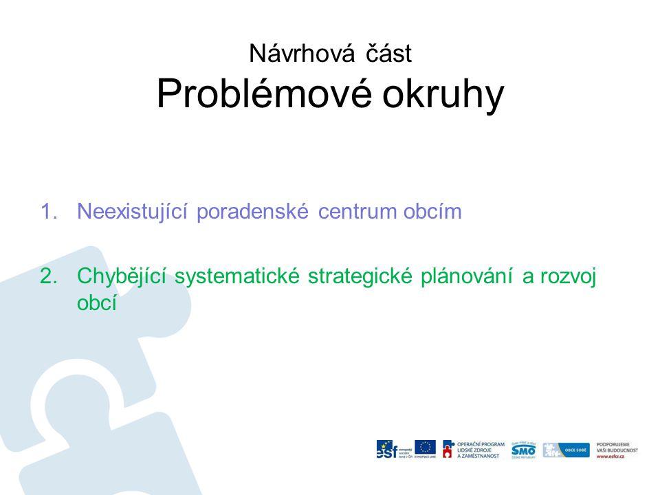 Návrhová část Problémové okruhy 1.Neexistující poradenské centrum obcím 2.Chybějící systematické strategické plánování a rozvoj obcí