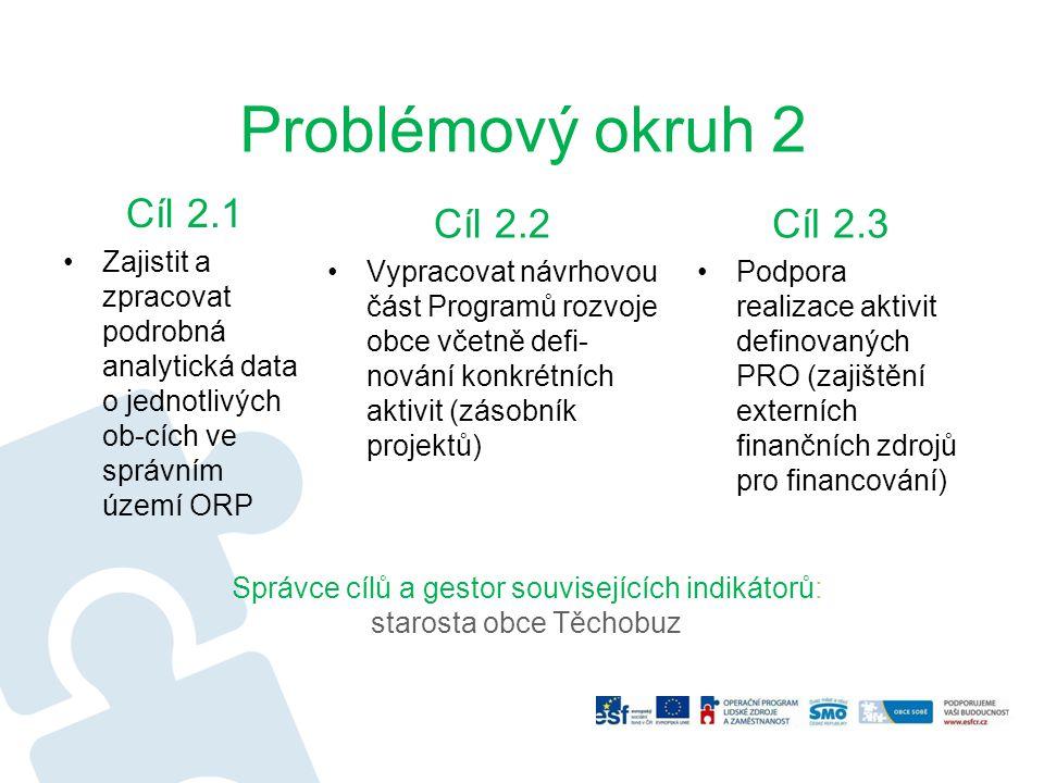 Problémový okruh 2 Cíl 2.1 Zajistit a zpracovat podrobná analytická data o jednotlivých ob-cích ve správním území ORP Správce cílů a gestor souvisejíc
