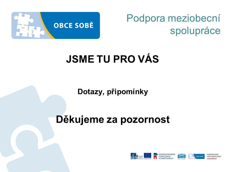 JSME TU PRO VÁS Dotazy, připomínky Děkujeme za pozornost Podpora meziobecní spolupráce