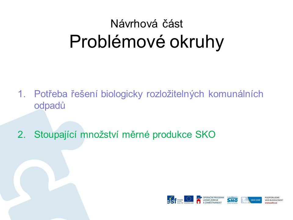 Návrhová část Problémové okruhy 1.Potřeba řešení biologicky rozložitelných komunálních odpadů 2.Stoupající množství měrné produkce SKO