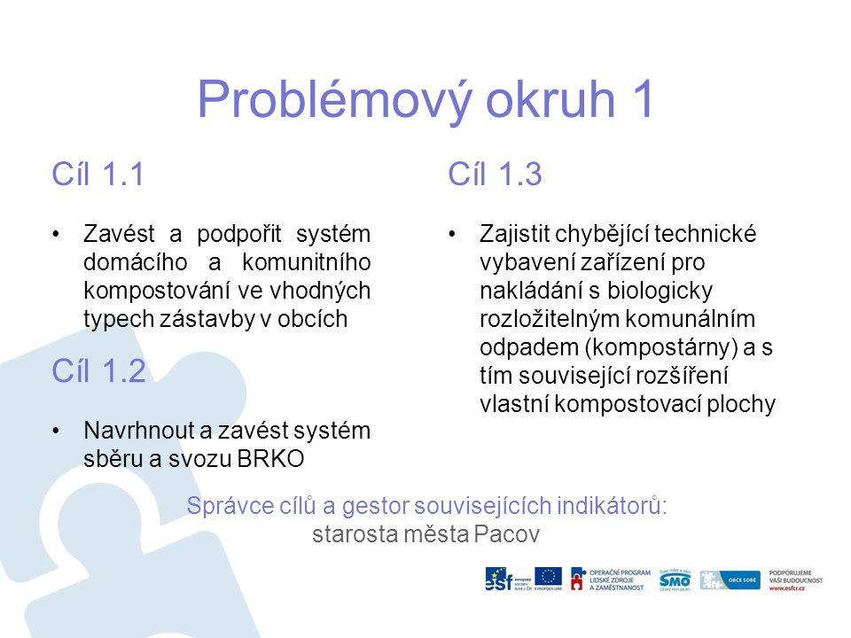 Problémový okruh 1 Cíl 1.1 Zavést a podpořit systém domácího a komunitního kompostování ve vhodných typech zástavby v obcích Cíl 1.2 Navrhnout a zavés