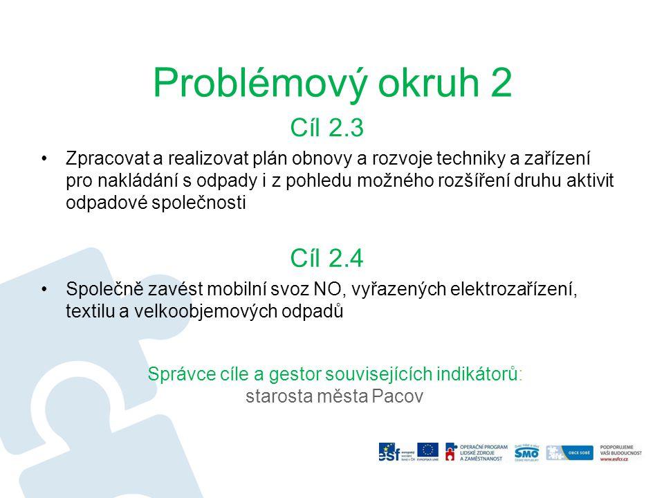 Problémový okruh 2 Cíl 2.4 Společně zavést mobilní svoz NO, vyřazených elektrozařízení, textilu a velkoobjemových odpadů Správce cíle a gestor souvise