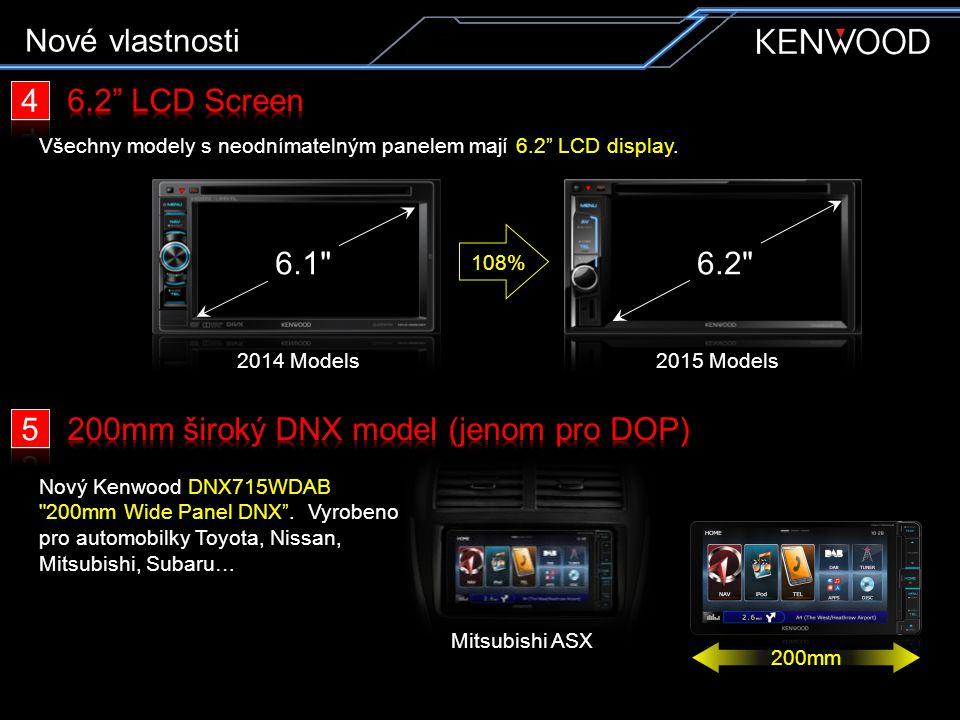 6.2 6.1 2014 Models2015 Models 108% Všechny modely s neodnímatelným panelem mají 6.2 LCD display.