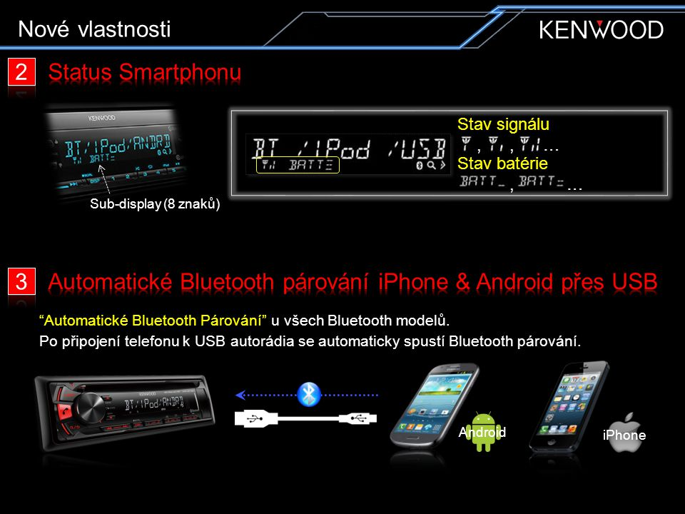 KDC-BT73DAB Variabilní podsvícení tlačítek USB, CD, iPod / iPhone, Bluetooth & DAB+ Receiver USB / CD Receiver Low-Pass-Filter Built-in Base Boost 4-Steps (OFF-LV1-LV2-LV3) Loudness 3-Steps (OFF-Low-High) Music Playback via Mass Storage Class High Current (1A) 3,5mm AUX input 4 X 50W Max Output PowerMOSFET Tlačítka Nahoru & Dolů Tlačítko Najít & Návrat Přední USB + AUX Vstup s Krytkou 13Digits + 8Digits Variable Color Display & Key Kryt CD Mechaniky High Voltage 2,5V Preouts High-Pass-Filter Built-in Made for iPhone / iPod Extra EQ For Better Sound Field and Sound Image Radio Data System Radio Text + OEM Steering Remote Ready English or Russian y Menu & Music Tag Display + demo mode Greek Music Tag Display Voice Control by using Siri Built-in Bluetooth Handsfree & Music Streaming External BT MicrophoneIncluded Digital Radio DAB Antenna Included 13–Band EQ 8 Presets
