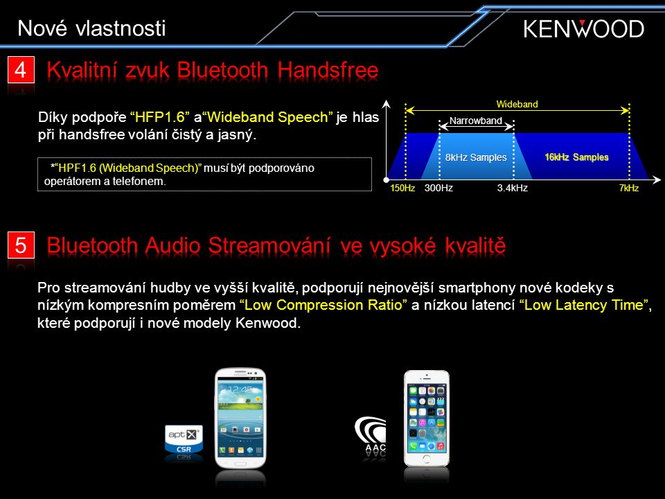 """Nové vlastnosti Díky podpoře """"HFP1.6"""" a""""Wideband Speech"""" je hlas při handsfree volání čistý a jasný. 300Hz 150Hz 3.4kHz 7kHz 16kHz Samples 8kHz Sample"""