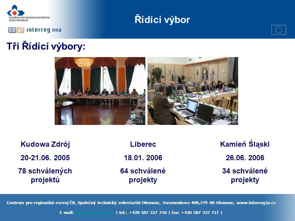 Centrum pro regionální rozvoj ČR, Společný technický sekretariát Olomouc, Jeremenkova 40B,779 00 Olomouc, www.interreg3a.cz E-mail: jts.olomouc@crr.cz | tel.: +420 587 337 710 | fax: +420 587 337 717 |jts.olomouc@crr.cz Využití alokací w EURO / v EURAlokacja po 3 posiedzeniu KS / Alokace po 3.
