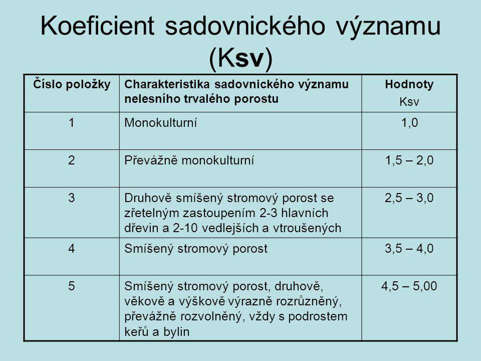 Koeficient sadovnického významu (Ksv) Číslo položkyCharakteristika sadovnického významu nelesního trvalého porostu Hodnoty Ksv 1Monokulturní1,0 2Převá