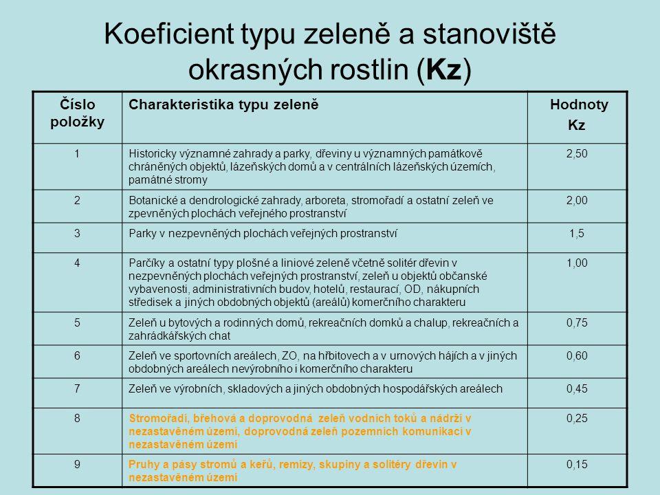 Koeficient typu zeleně a stanoviště okrasných rostlin (Kz) Číslo položky Charakteristika typu zeleně Hodnoty Kz 1Historicky významné zahrady a parky,