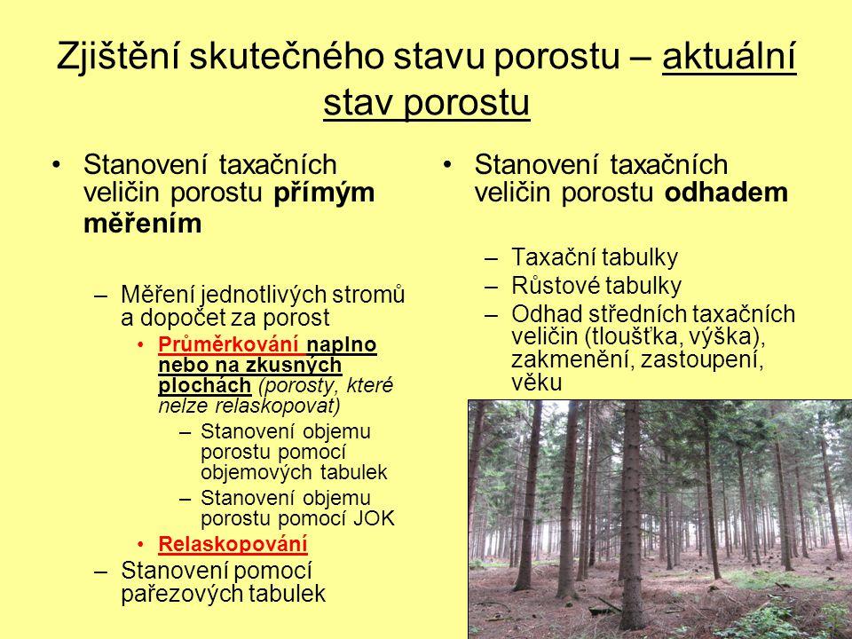 Zjištění skutečného stavu porostu – aktuální stav porostu Stanovení taxačních veličin porostu přímým měřením –Měření jednotlivých stromů a dopočet za