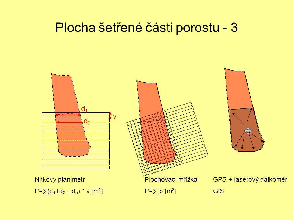 Plocha šetřené části porostu - 3 Nitkový planimetr P=∑(d 1 +d 2 …d n ) * v [m 2 ] d1d1 d2d2 v Plochovací mřížka P=∑ p [m 2 ] GPS + laserový dálkoměr G