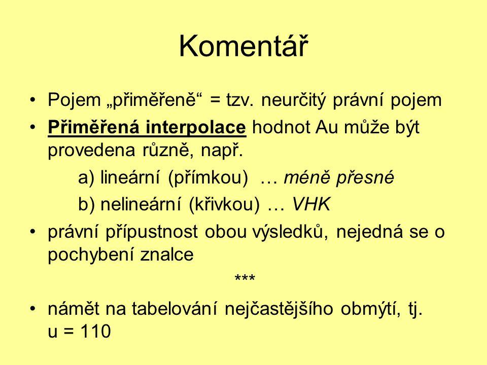 """Komentář Pojem """"přiměřeně"""" = tzv. neurčitý právní pojem Přiměřená interpolace hodnot Au může být provedena různě, např. a) lineární (přímkou) … méně p"""