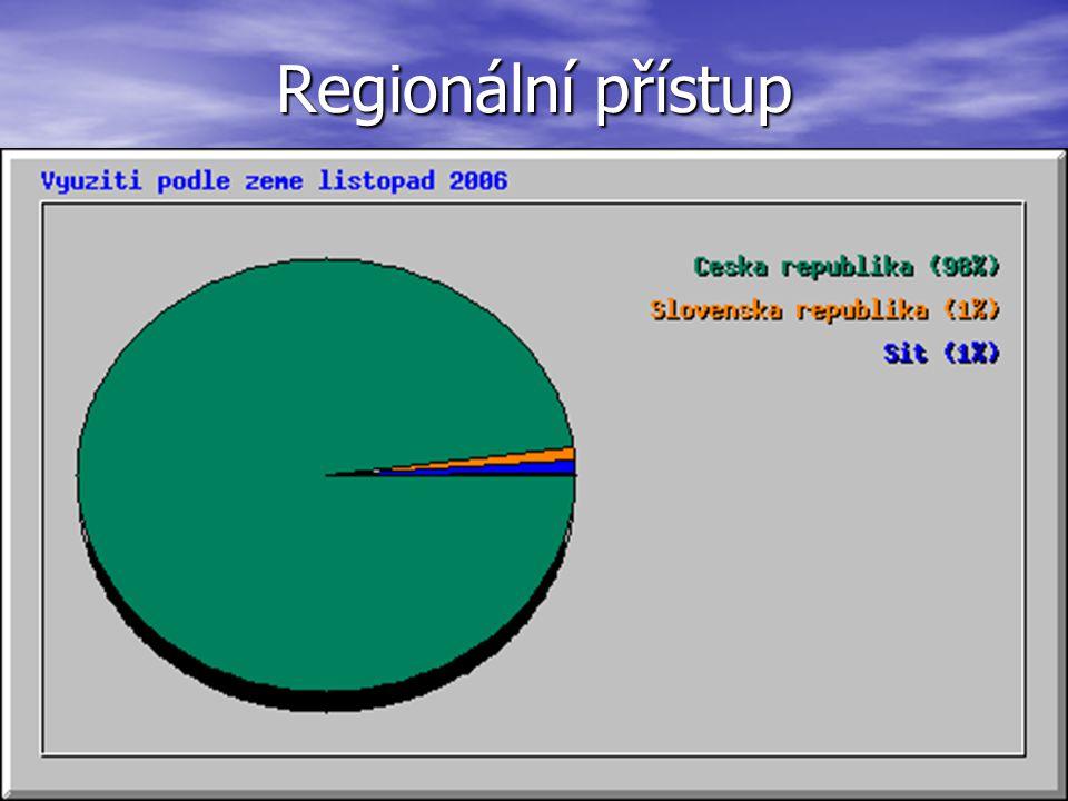 Regionální přístup