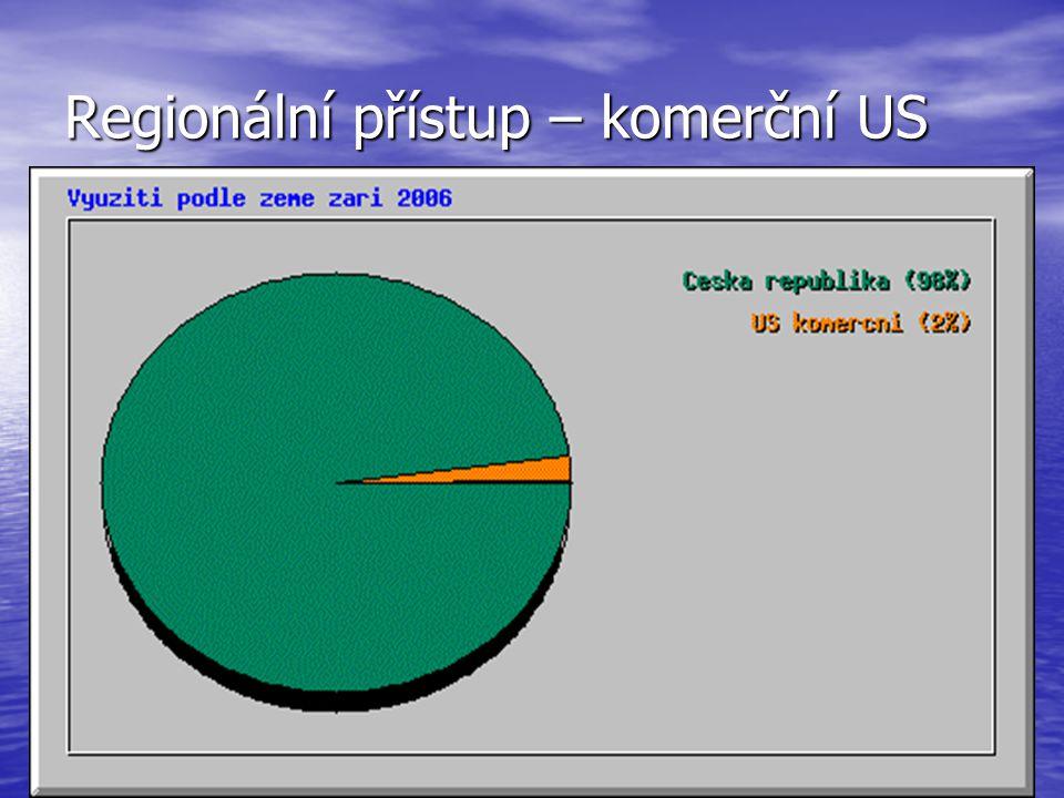Regionální přístup – komerční US