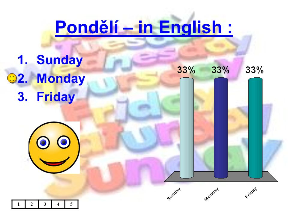 Pondělí – in English : 1.Sunday 2.Monday 3.Friday 12345