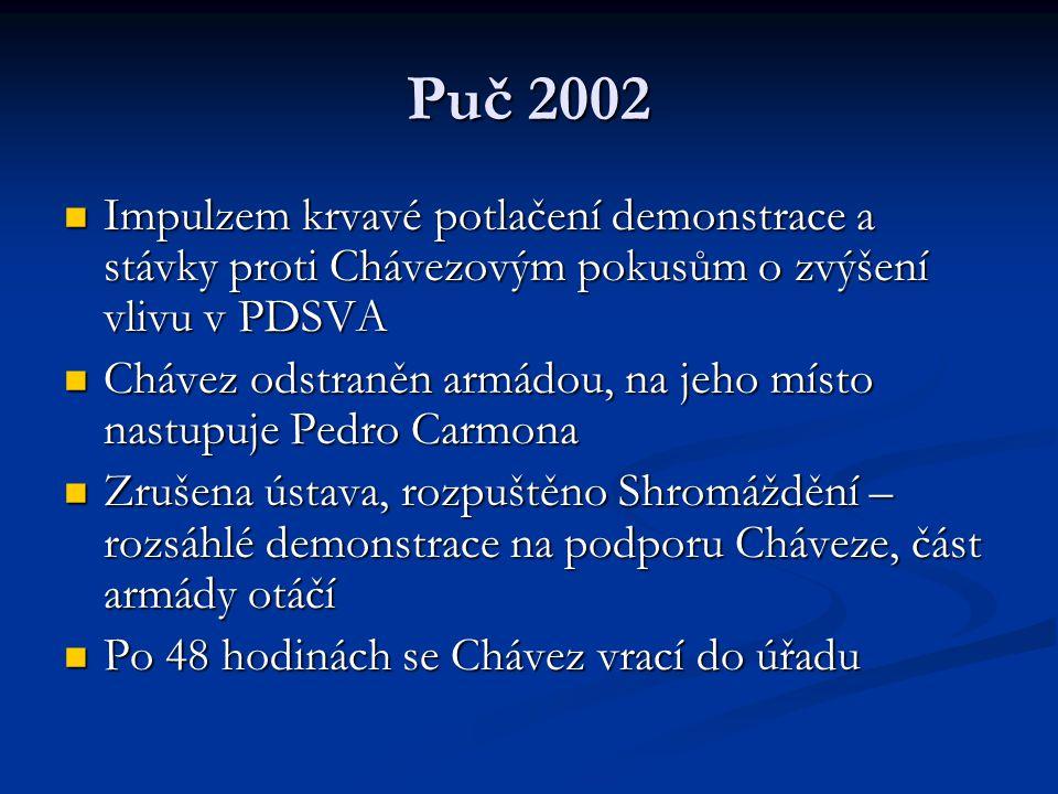 Puč 2002 Impulzem krvavé potlačení demonstrace a stávky proti Chávezovým pokusům o zvýšení vlivu v PDSVA Impulzem krvavé potlačení demonstrace a stávky proti Chávezovým pokusům o zvýšení vlivu v PDSVA Chávez odstraněn armádou, na jeho místo nastupuje Pedro Carmona Chávez odstraněn armádou, na jeho místo nastupuje Pedro Carmona Zrušena ústava, rozpuštěno Shromáždění – rozsáhlé demonstrace na podporu Cháveze, část armády otáčí Zrušena ústava, rozpuštěno Shromáždění – rozsáhlé demonstrace na podporu Cháveze, část armády otáčí Po 48 hodinách se Chávez vrací do úřadu Po 48 hodinách se Chávez vrací do úřadu