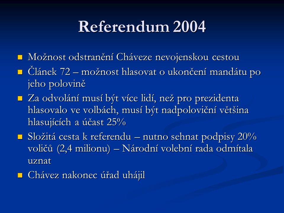 Referendum 2004 Možnost odstranění Cháveze nevojenskou cestou Možnost odstranění Cháveze nevojenskou cestou Článek 72 – možnost hlasovat o ukončení ma