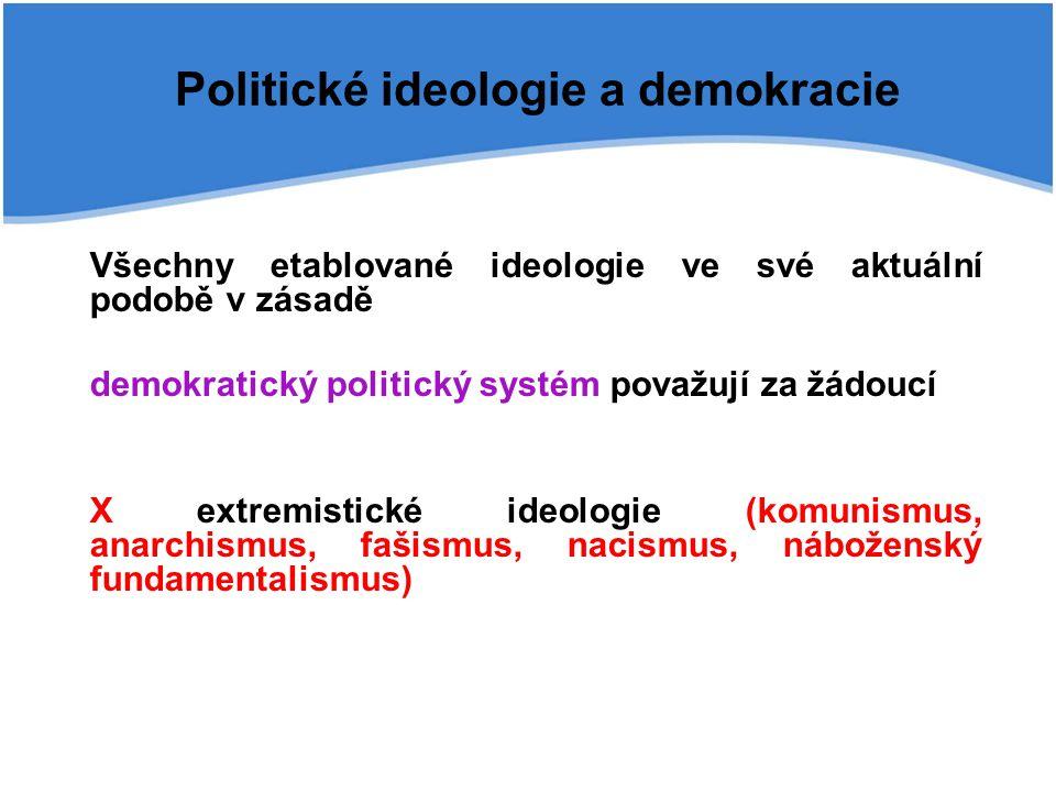 Všechny etablované ideologie ve své aktuální podobě v zásadě demokratický politický systém považují za žádoucí X extremistické ideologie (komunismus, anarchismus, fašismus, nacismus, náboženský fundamentalismus) Politické ideologie a demokracie