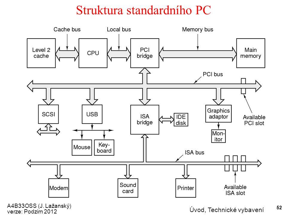 A4B33OSS (J. Lažanský) verze: Podzim 2012 Úvod, Technické vybavení 52 Struktura standardního PC