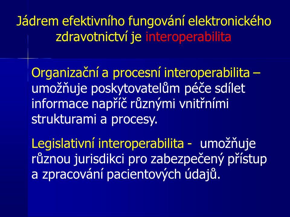 Jádrem efektivního fungování elektronického zdravotnictví je interoperabilita Organizační a procesní interoperabilita – umožňuje poskytovatelům péče s